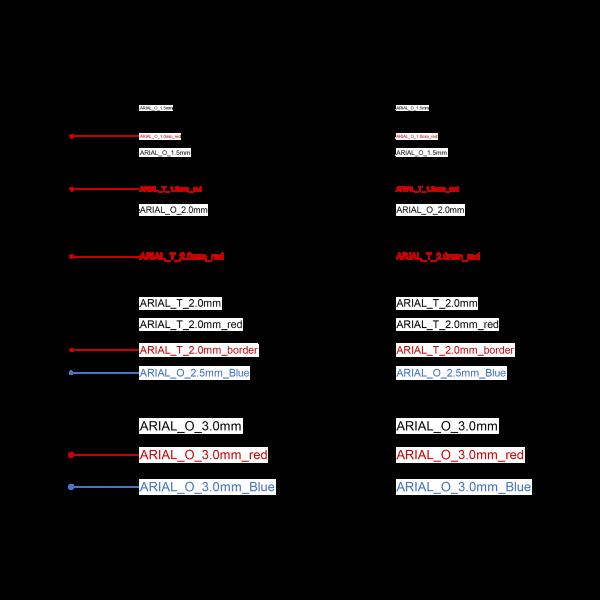 Custom Text Styles